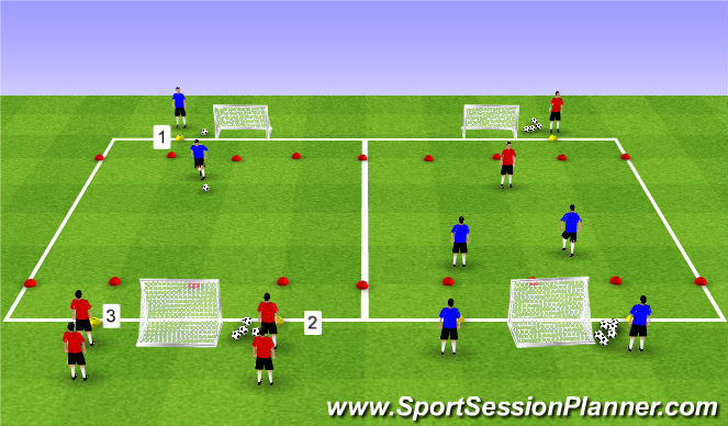 Football/Soccer Session Plan Drill (Colour): Progressions 2v1 &