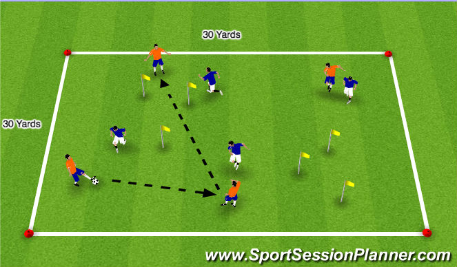 Football/Soccer Session Plan Drill (Colour): 3 vs. 3 with Triangle Goals