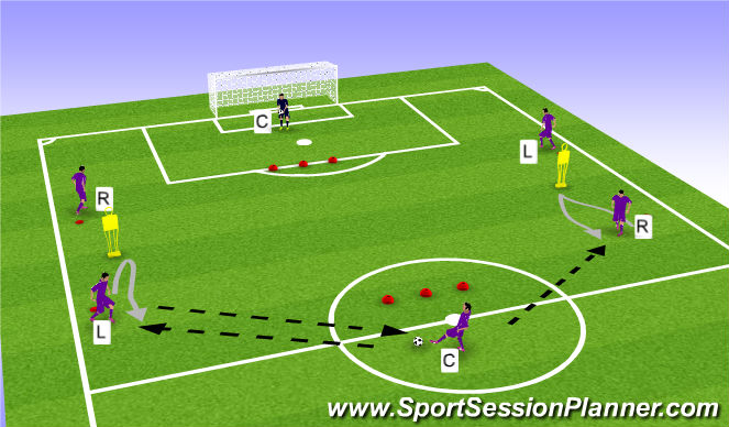 Football/Soccer Session Plan Drill (Colour): Basic movement