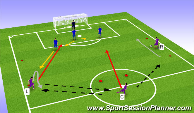Football/Soccer Session Plan Drill (Colour): Dynamic Defending