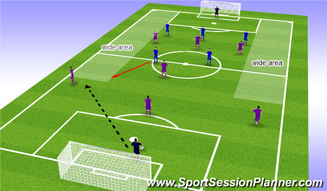 Football/Soccer Session Plan Drill (Colour): Stipulated Match