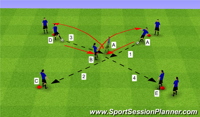 Football/Soccer Session Plan Drill (Colour): Passing Squares Phase III
