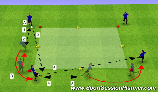 Football/Soccer Session Plan Drill (Colour): Passing Squares Phase V