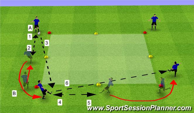 Football/Soccer Session Plan Drill (Colour): Passing Squares Phase V