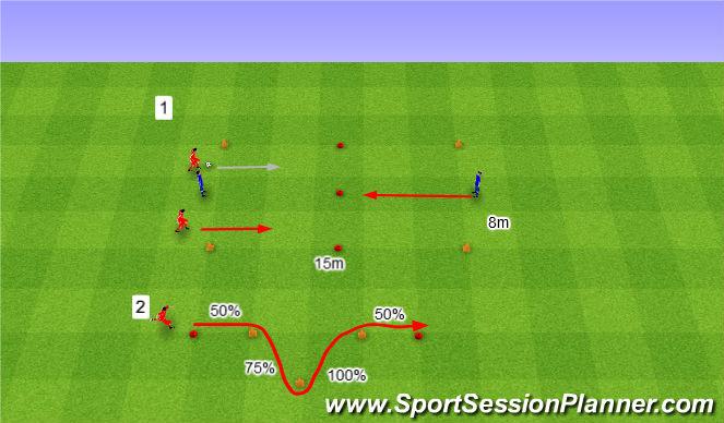 Football/Soccer Session Plan Drill (Colour): 2v1 with counter. 2v1 z kontratakiem.