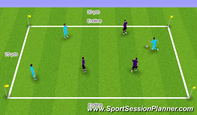 Football/Soccer Session Plan Drill (Colour): 3 vs. 3, 3-Touch Minimum to Endline