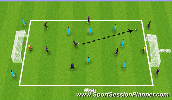 Football/Soccer Session Plan Drill (Colour): 7 vs. 7 With Bumpers