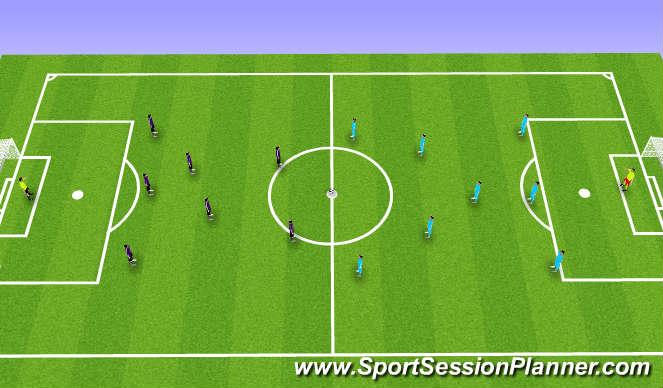 Football/Soccer Session Plan Drill (Colour): 9 vs. 9