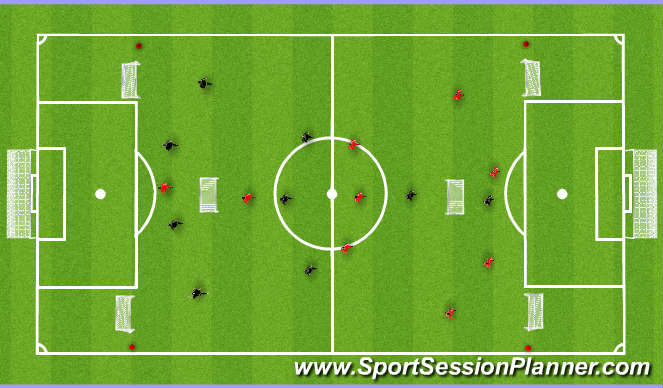 Football/Soccer Session Plan Drill (Colour): Tactical possession.  Dealing with number 10