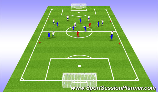 Football/Soccer Session Plan Drill (Colour): 7v7+2 Rondo