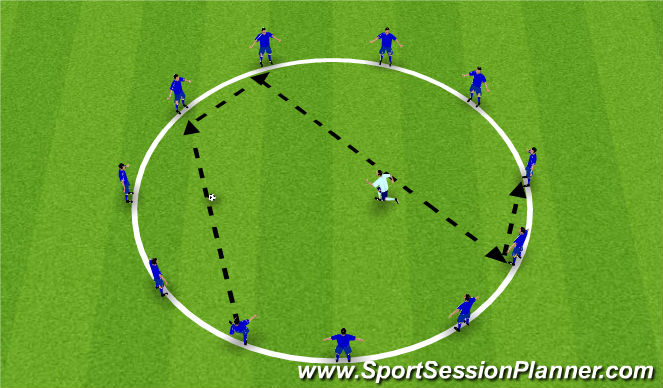 Football/Soccer Session Plan Drill (Colour): Keep Away warm Up