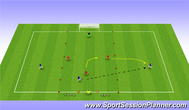 Football/Soccer Session Plan Drill (Colour): 3 v to goal w/ zones