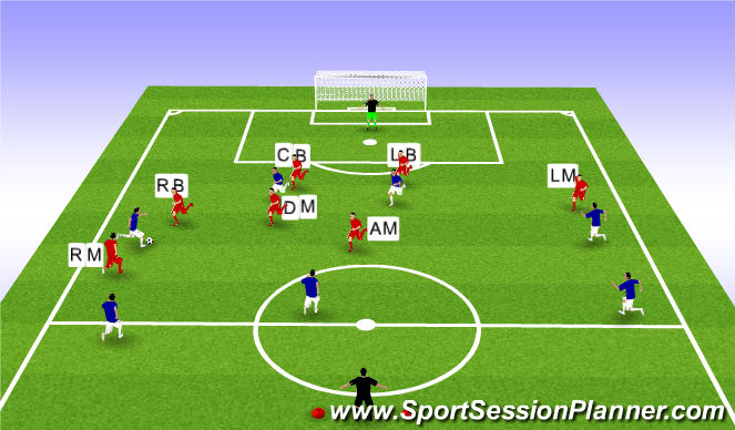 Football/Soccer Session Plan Drill (Colour): Phase Play (Back 3 and Midfield 4)