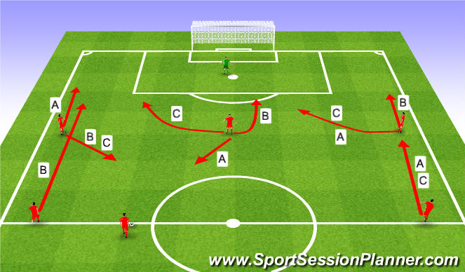 Football/Soccer Session Plan Drill (Colour): Attacking in the final 3rd. Atak w końcowej fazie.