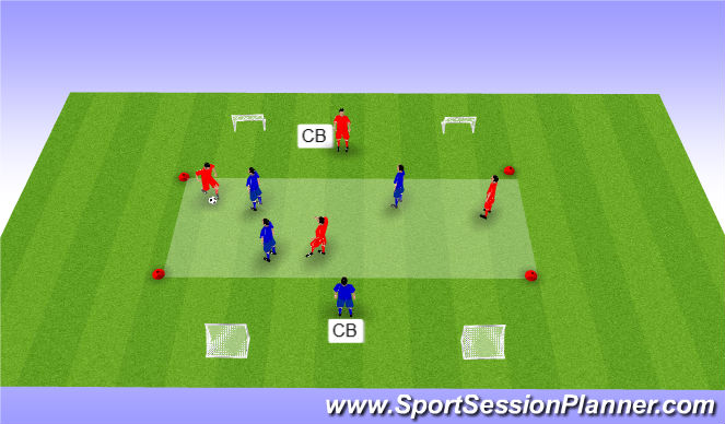 Football/Soccer Session Plan Drill (Colour): Find the Killer Pass