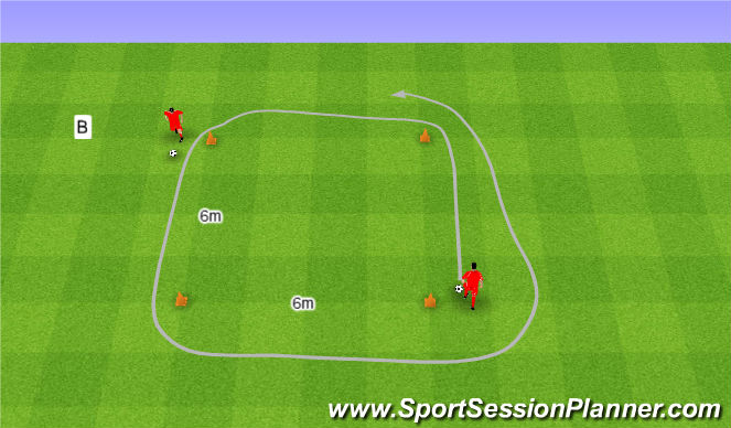 Football/Soccer Session Plan Drill (Colour): 2 around square. 2 razy do okoła kwadratu.
