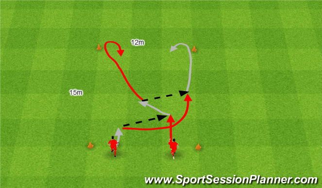 Football/Soccer Session Plan Drill (Colour): Obieg.