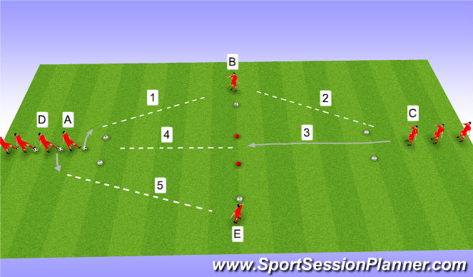 Football/Soccer Session Plan Drill (Colour): passing / skill drill