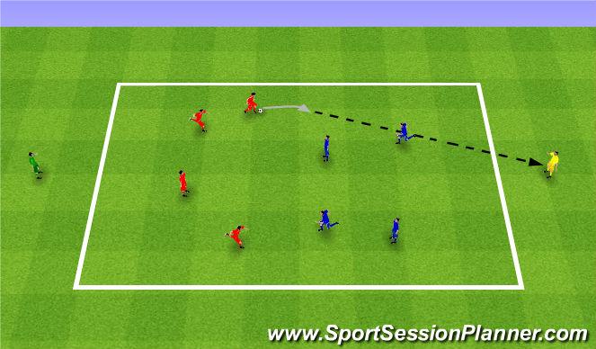 Football/Soccer Session Plan Drill (Colour): GK game. Gra z Bramkarzem.
