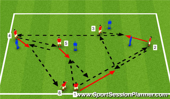 Football/Soccer Session Plan Drill (Colour): passing rotation