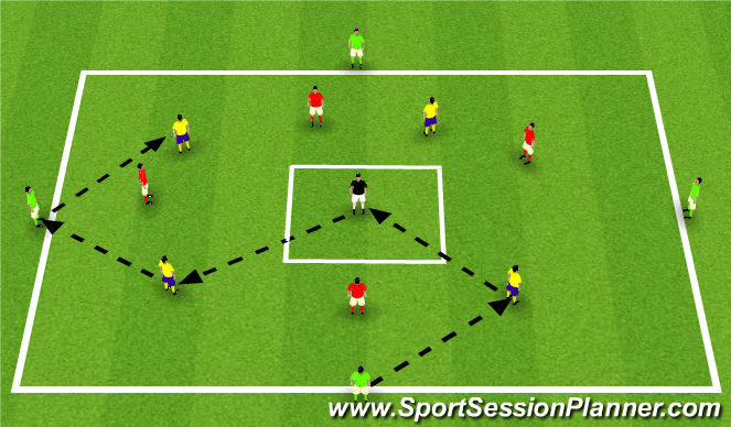 Football/Soccer Session Plan Drill (Colour): Exploiting Space