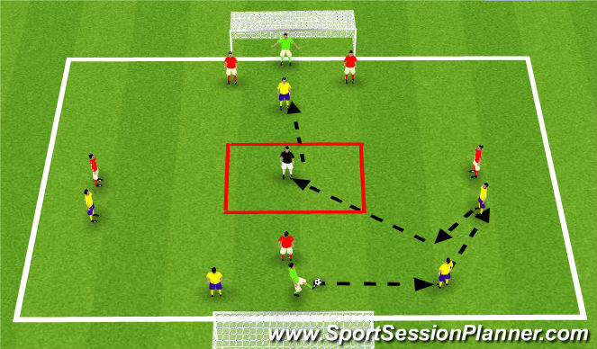 Football/Soccer Session Plan Drill (Colour): 2 Team Game