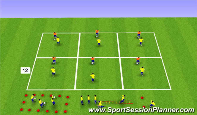 Football/Soccer Session Plan Drill (Colour): Warm Up/1v1