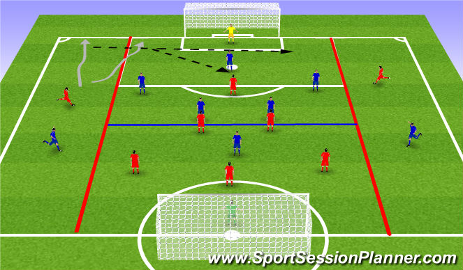Football/Soccer Session Plan Drill (Colour): Attacking and Defending Wide Play
