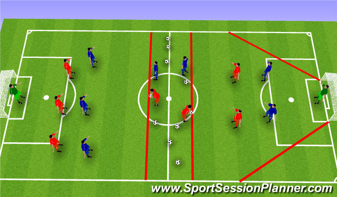 Football/Soccer Session Plan Drill (Colour): Defending Outnumbered