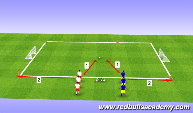 Football/Soccer Session Plan Drill (Colour): SHOOT OUT