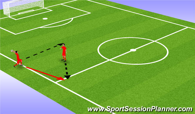Football/Soccer Session Plan Drill (Colour): Throw Ins
