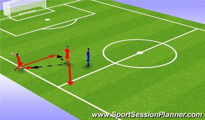 Football/Soccer Session Plan Drill (Colour): Throw Ins 2