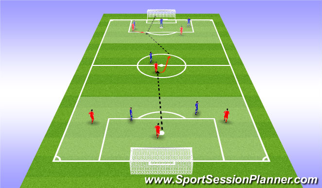 Football/Soccer Session Plan Drill (Colour): 6v6 passing and receiving