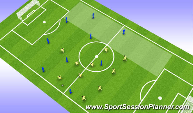 Football/Soccer Session Plan Drill (Colour): Shadow defending middle third