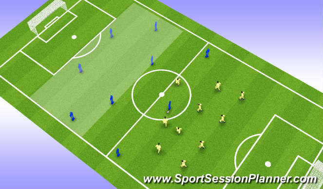 Football/Soccer Session Plan Drill (Colour): Shadow defending in own half