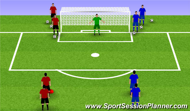 Football/Soccer Session Plan Drill (Colour): Conditioned 1v1 game