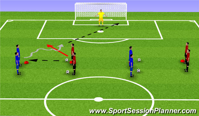 Football/Soccer Session Plan Drill (Colour): Unoppossed and light oppossed technical