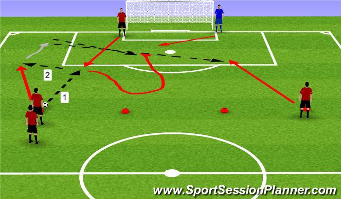 Football/Soccer Session Plan Drill (Colour): light oppossed w/ cross