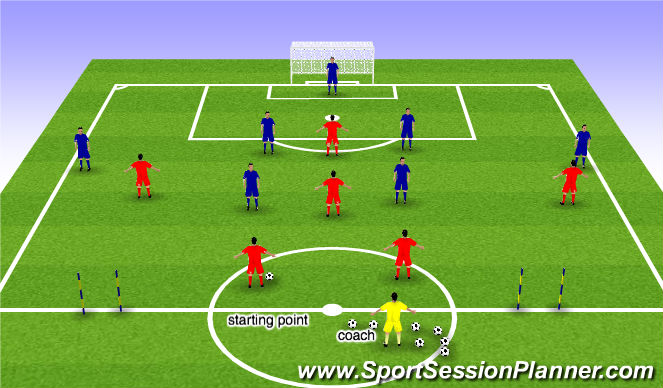 Football/Soccer Session Plan Drill (Colour): phase of game