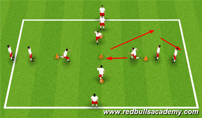 Football/Soccer Session Plan Drill (Colour): SAQ (Defending Movements