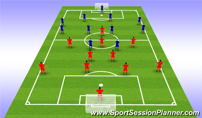 Football/Soccer Session Plan Drill (Colour): 11 vs 11