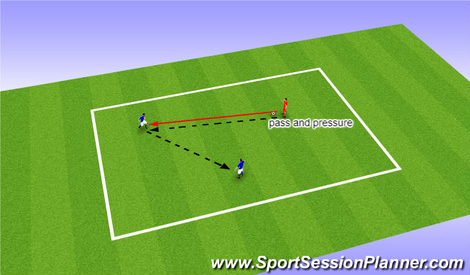 Football/Soccer Session Plan Drill (Colour): receive warm up