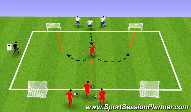 Football/Soccer Session Plan Drill (Colour): 1v1 met verdediger naast je