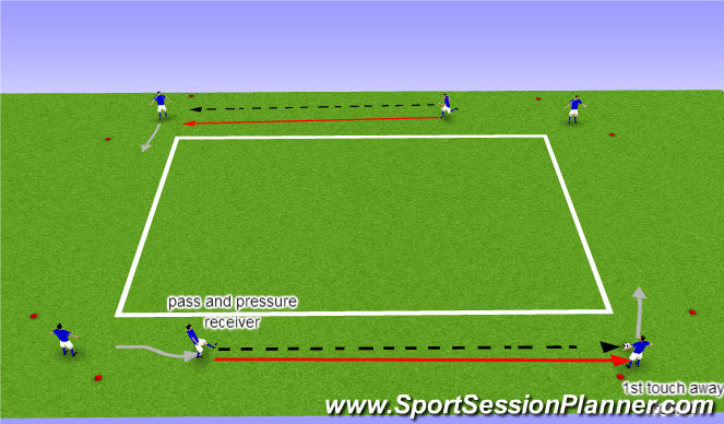Football/Soccer Session Plan Drill (Colour): 10x10 receivng