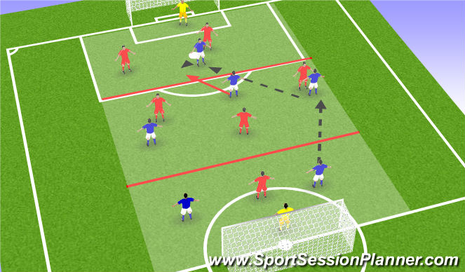 Football/Soccer Session Plan Drill (Colour): ssg play through thirds in tight area
