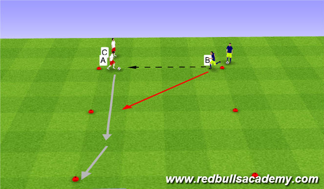 Football/Soccer Session Plan Drill (Colour): Technical - Semi - Opposed