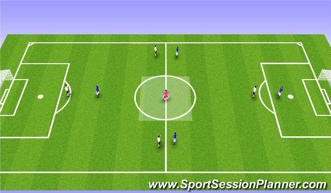 Football/Soccer Session Plan Drill (Colour): SSG - Magician