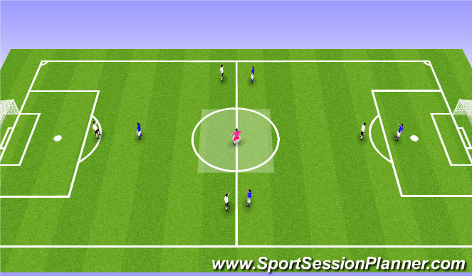 Football/Soccer Session Plan Drill (Colour): SSG - Magician