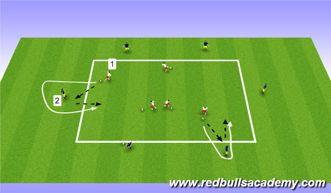 Football/Soccer Session Plan Drill (Colour): Warmup :Overlap / Unopposed