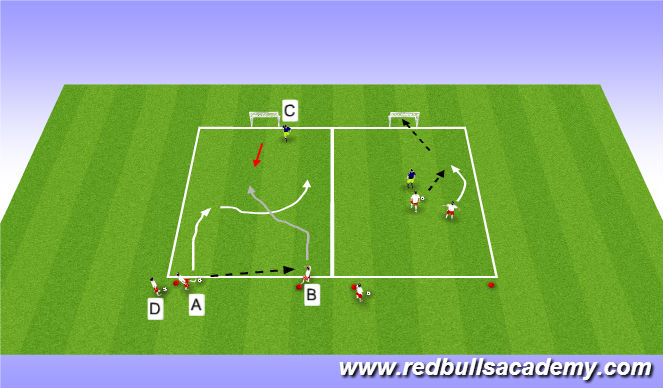 Football/Soccer Session Plan Drill (Colour): Main Theme : Overlap - Semi Opposed / Opposed